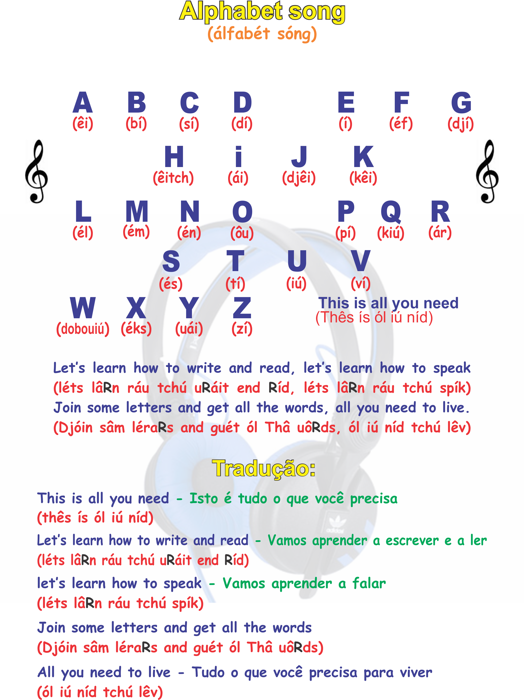 3b0afa3c7 Alfabeto em inglês - English Alphabet