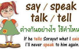 Diferença entre speak talk say tell